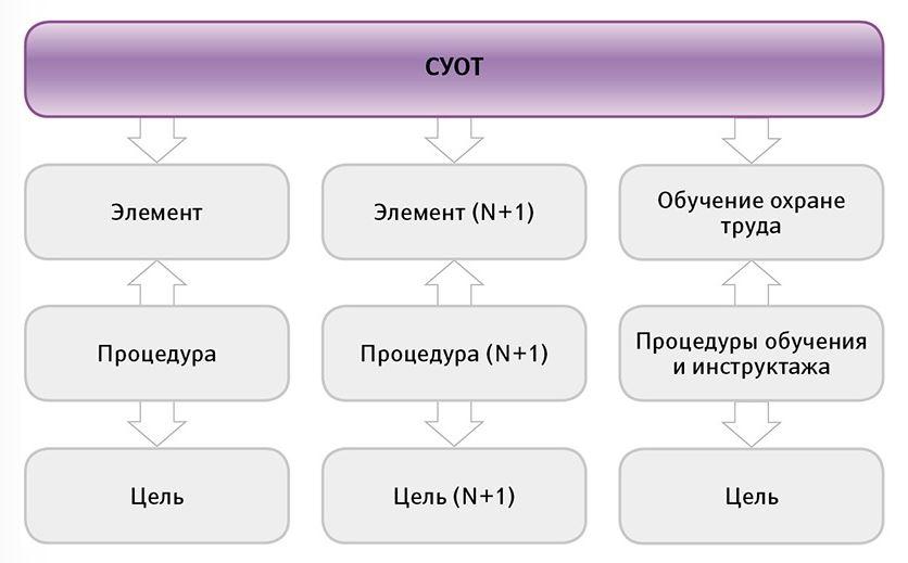 программа перечень вопросов инструкция проведения вводного инструктажа - фото 7
