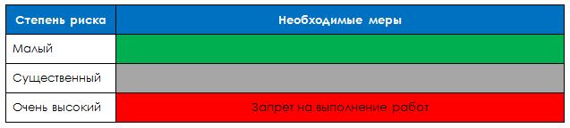 Табл 5.png